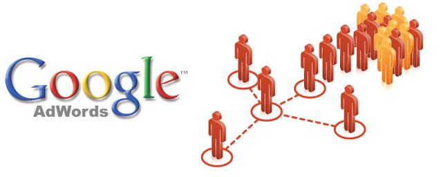 publicitate google